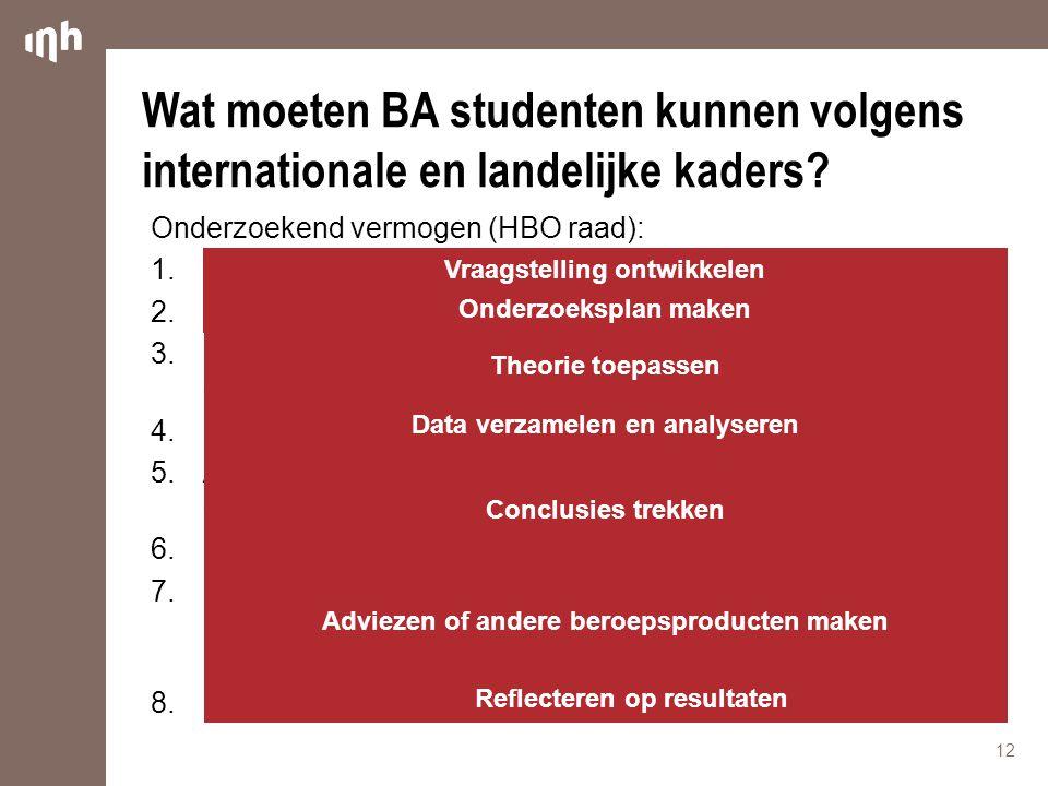 Wat moeten BA studenten kunnen volgens internationale en landelijke kaders