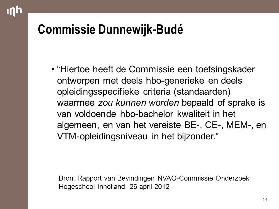 Commissie Dunnewijk-Budé