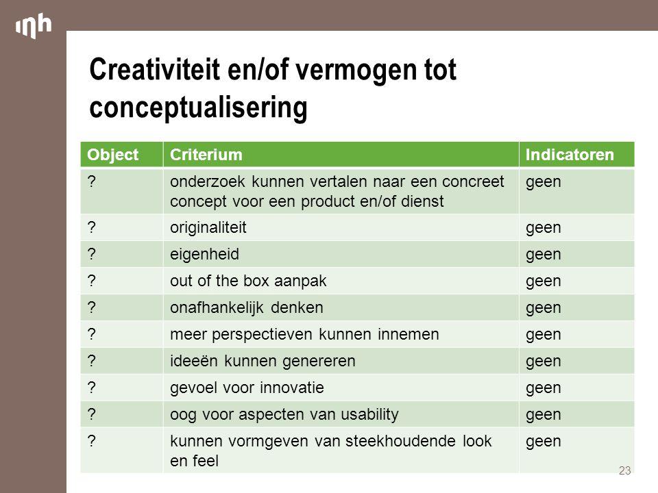 Creativiteit en/of vermogen tot conceptualisering