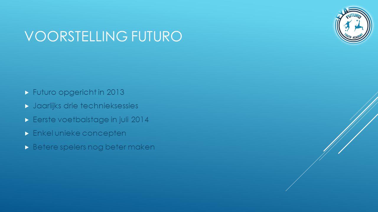 Voorstelling futuro Futuro opgericht in 2013