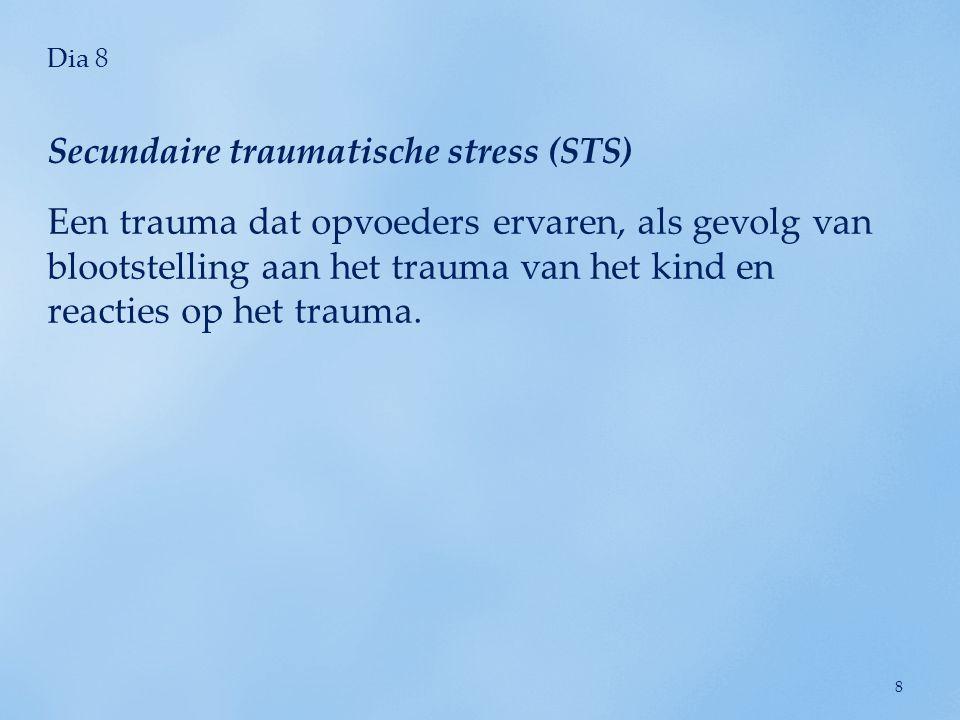 Secundaire traumatische stress (STS)