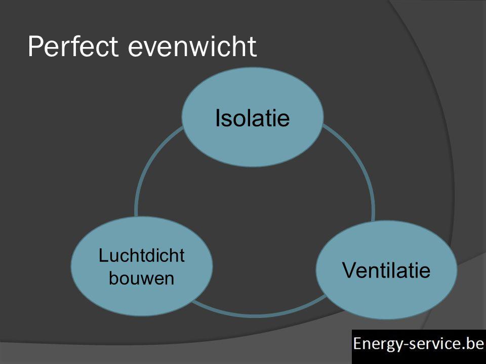 Perfect evenwicht Isolatie Luchtdicht bouwen Ventilatie