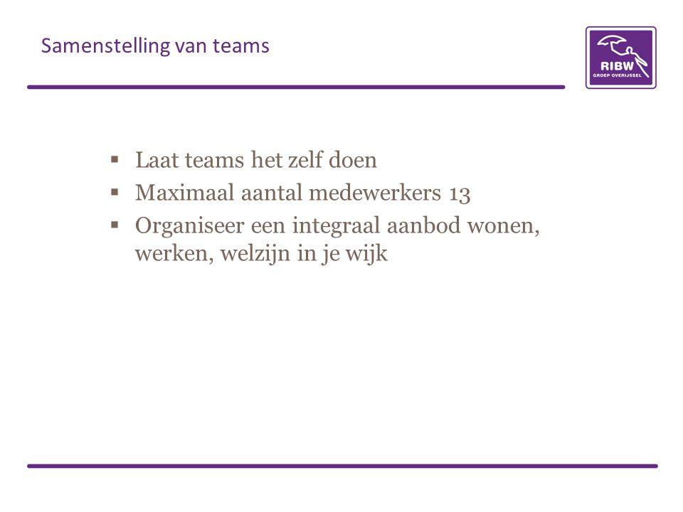 Samenstelling van teams