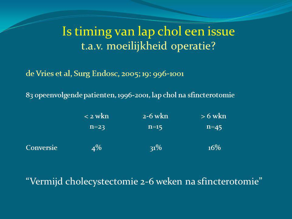 Is timing van lap chol een issue