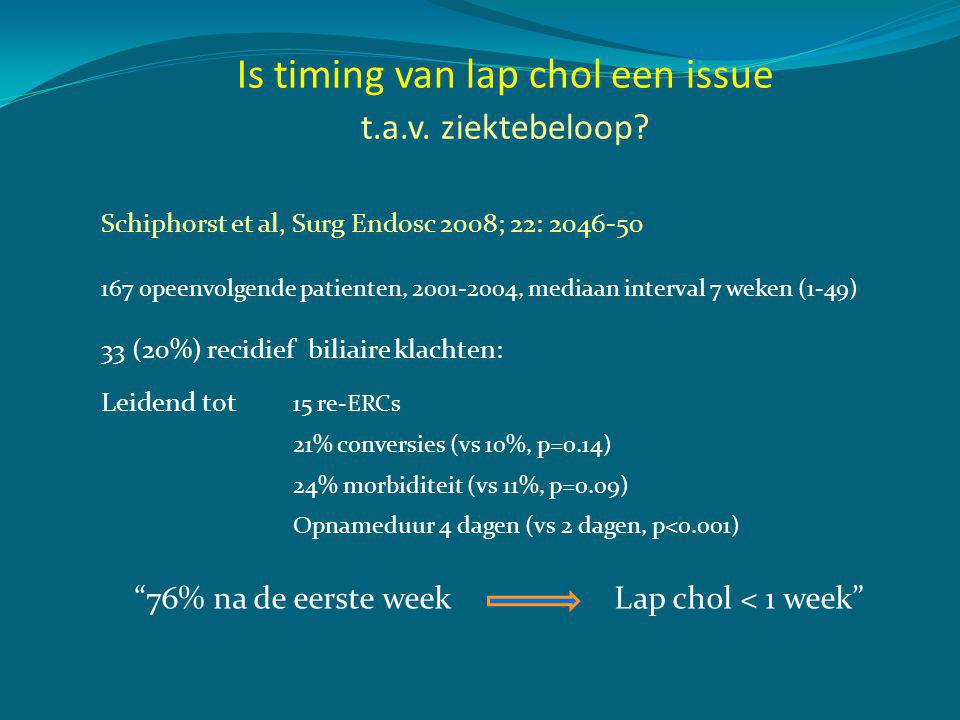 Is timing van lap chol een issue t.a.v. ziektebeloop