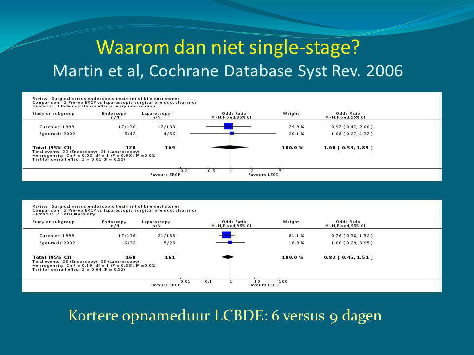 Waarom dan niet single-stage. Martin et al, Cochrane Database Syst Rev