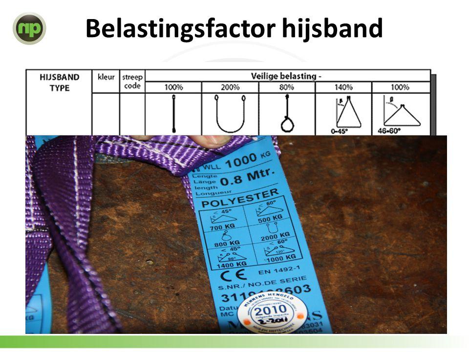 Belastingsfactor hijsband