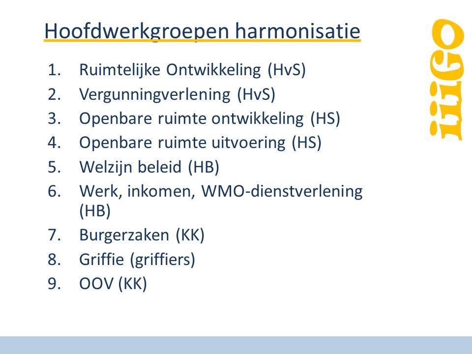Hoofdwerkgroepen harmonisatie