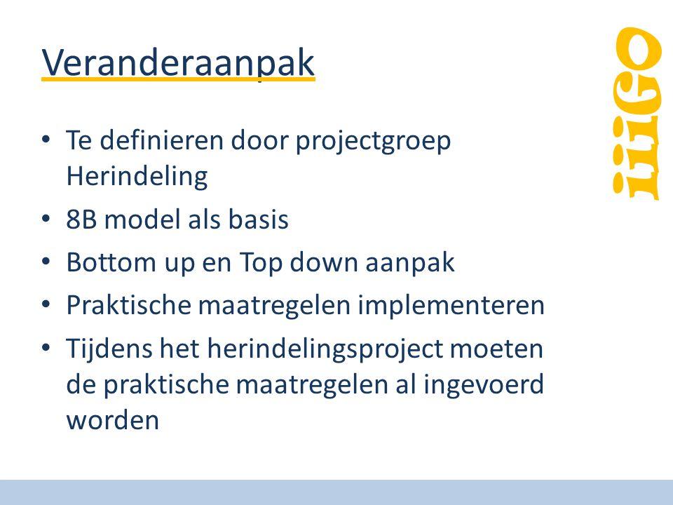 Veranderaanpak Te definieren door projectgroep Herindeling
