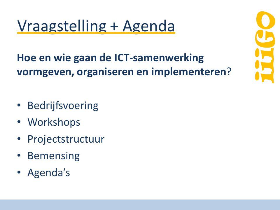 Vraagstelling + Agenda