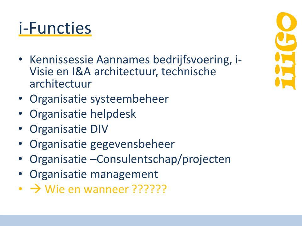 i-Functies Kennissessie Aannames bedrijfsvoering, i-Visie en I&A architectuur, technische architectuur.