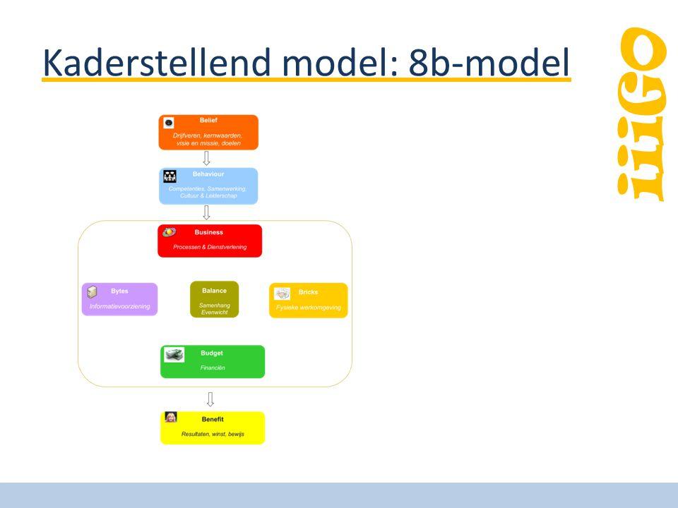 Kaderstellend model: 8b-model