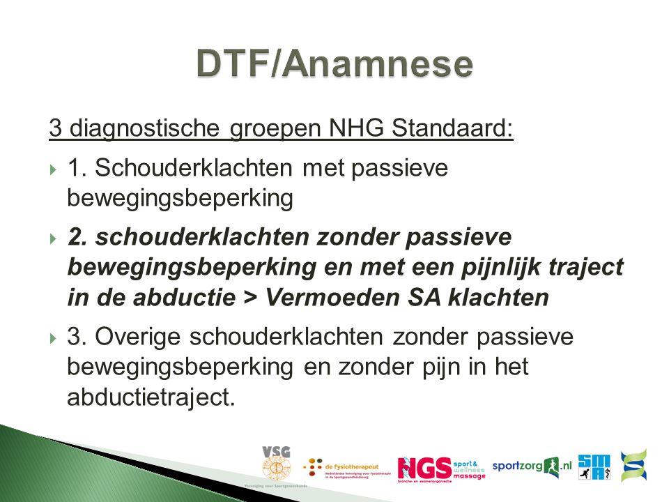 DTF/Anamnese 3 diagnostische groepen NHG Standaard: