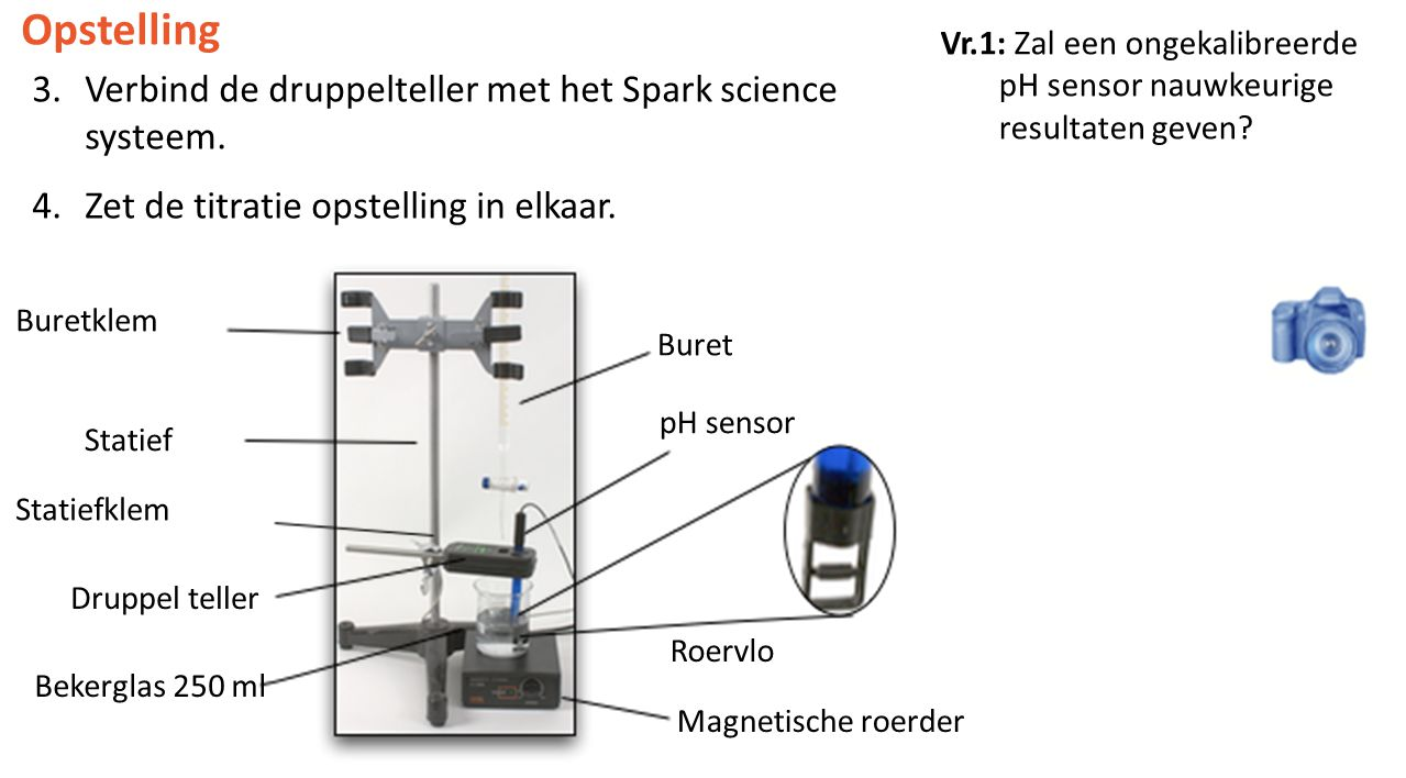 Opstelling Verbind de druppelteller met het Spark science systeem.