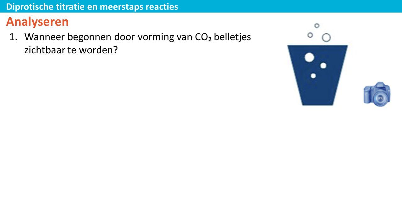 Analyseren Wanneer begonnen door vorming van CO₂ belletjes zichtbaar te worden.