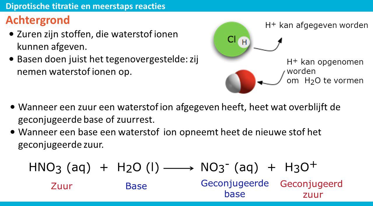 Achtergrond HNO3 (aq) + H2O (l) NO3- (aq) + H3O+