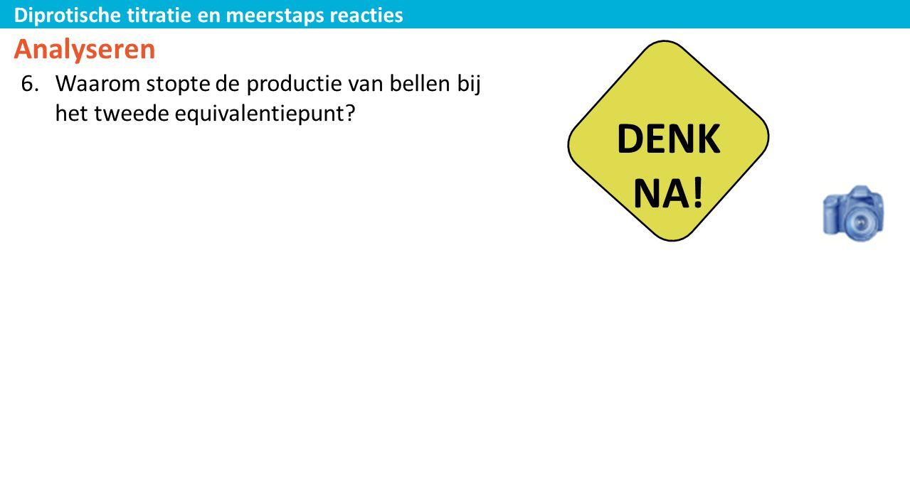 Analyseren Waarom stopte de productie van bellen bij het tweede equivalentiepunt DENK NA! L456 – text box.