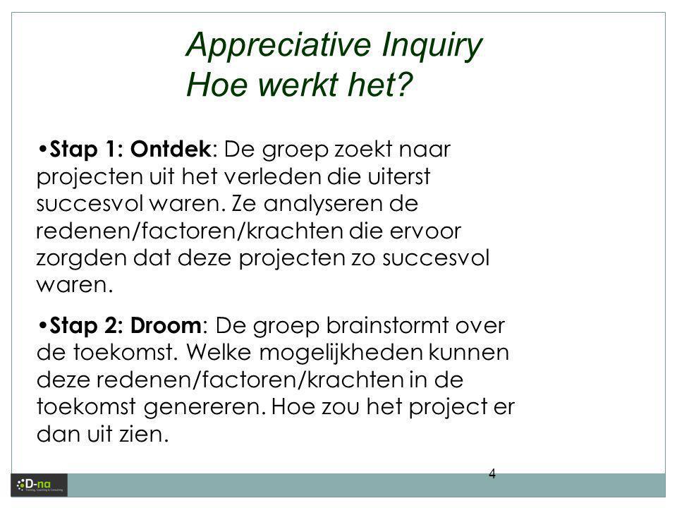 Appreciative Inquiry Hoe werkt het