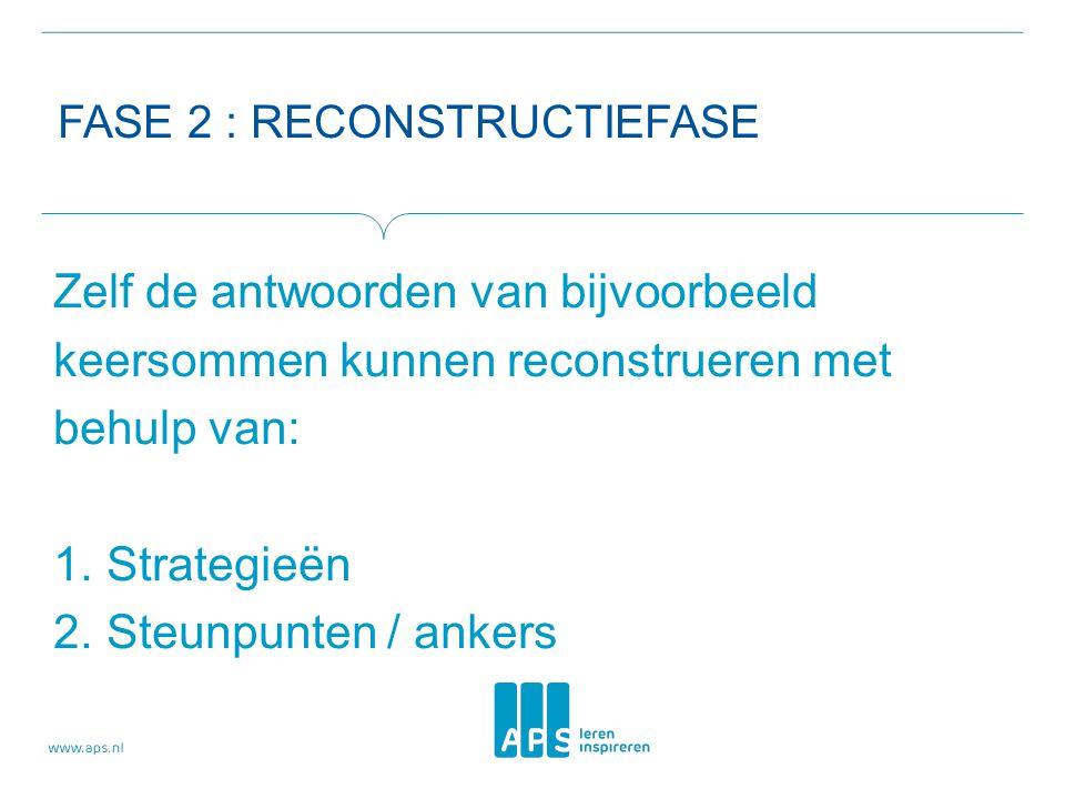 FASE 2 : RECONSTRUCTIEFASE