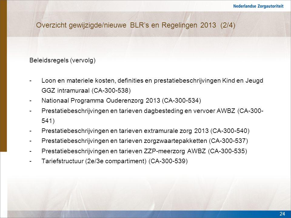 Overzicht gewijzigde/nieuwe BLR's en Regelingen 2013 (2/4)