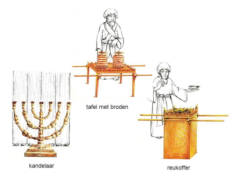 tafel met broden kandelaar reukoffer