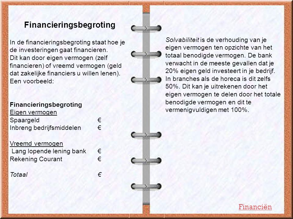 Financieringsbegroting
