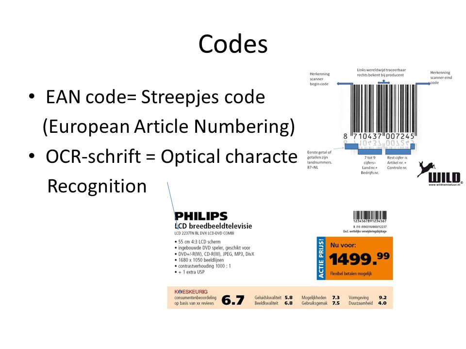 Codes EAN code= Streepjes code (European Article Numbering)