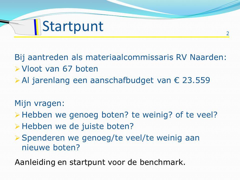 Startpunt Bij aantreden als materiaalcommissaris RV Naarden: