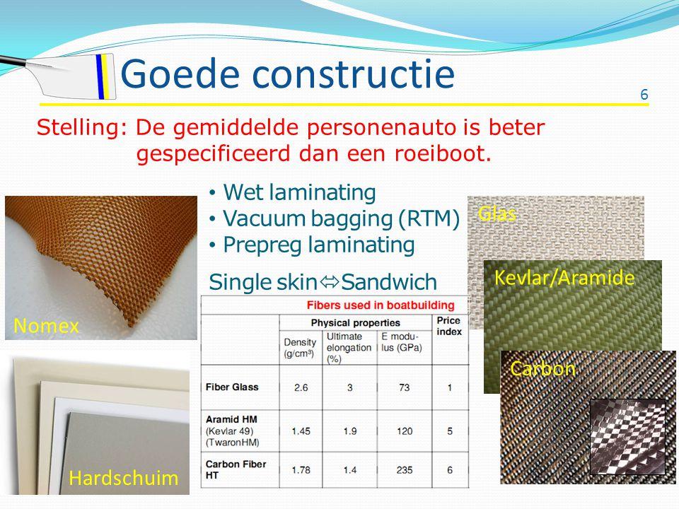 Goede constructie Glas Kevlar/Aramide Nomex Carbon Hardschuim