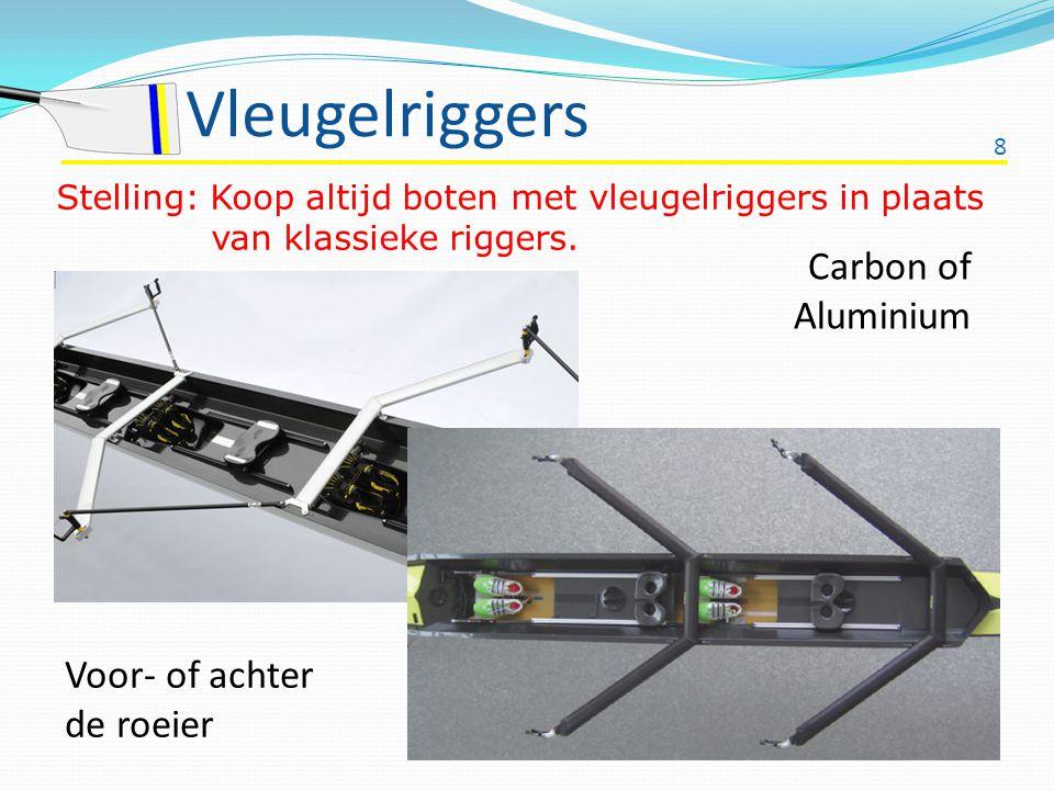 Vleugelriggers Carbon of Aluminium Voor- of achter de roeier