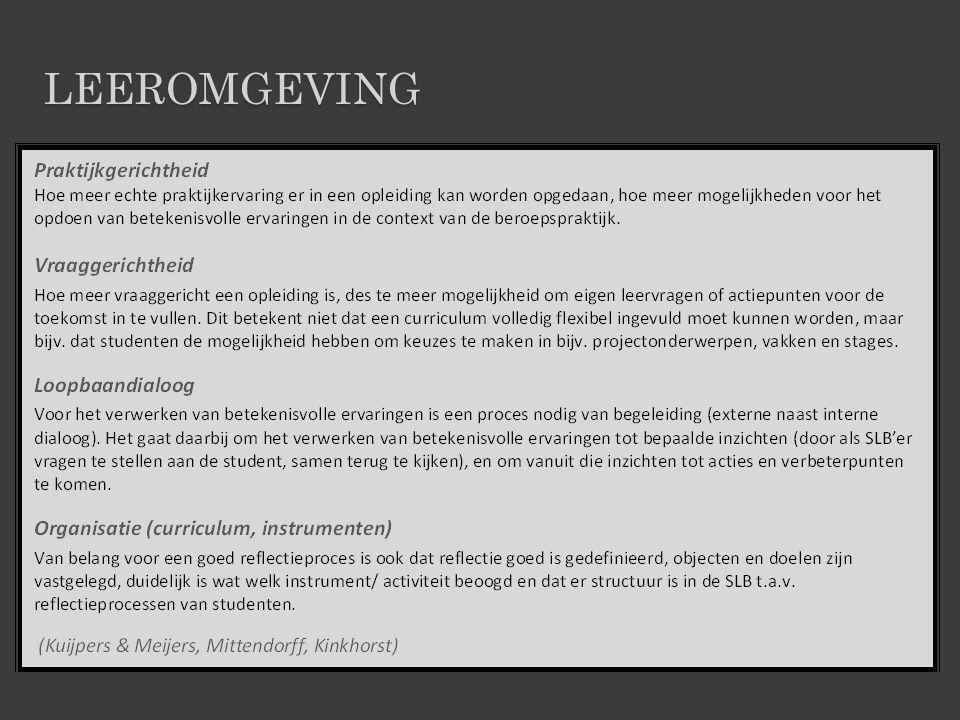 Leeromgeving