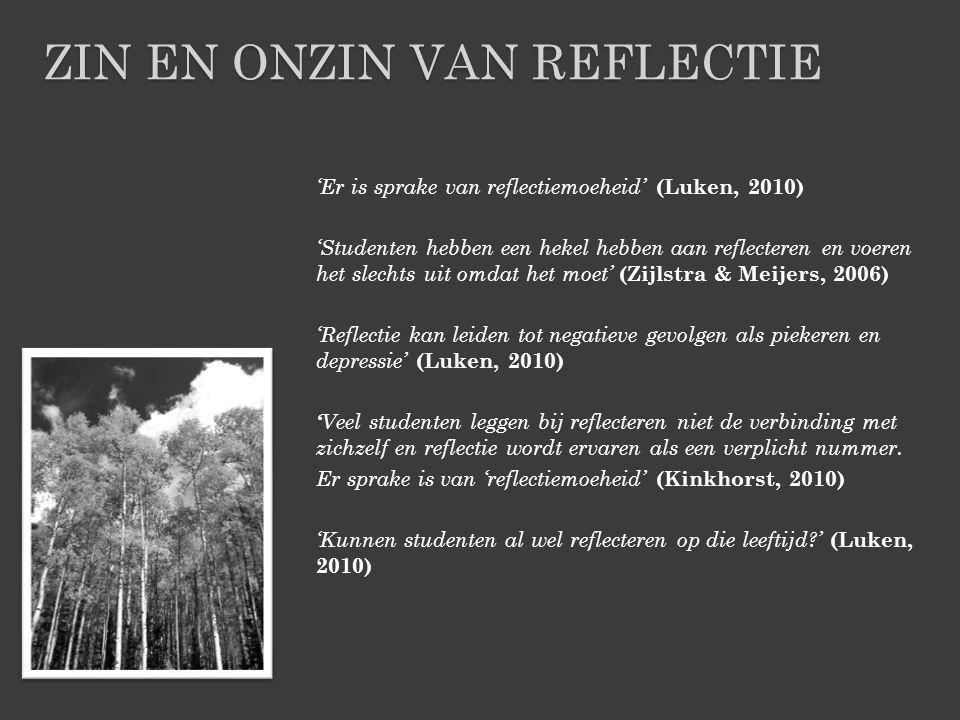 Zin en Onzin van reflectie