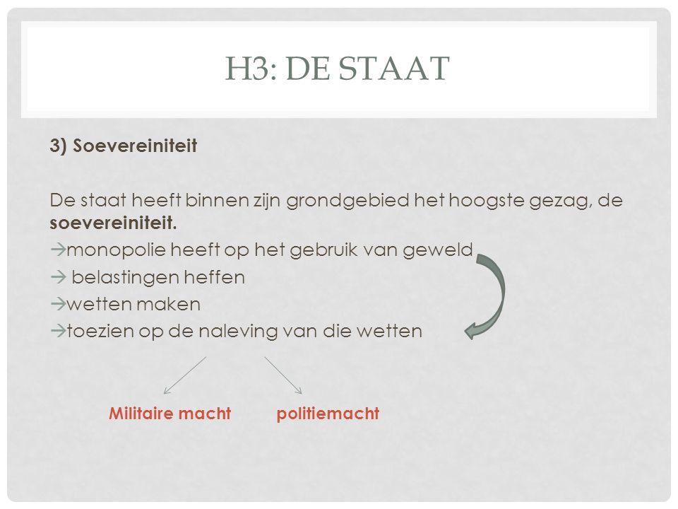 H3: DE Staat 3) Soevereiniteit