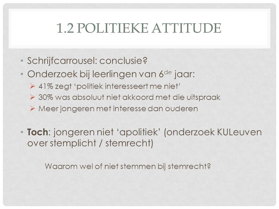 1.2 Politieke attitude Schrijfcarrousel: conclusie