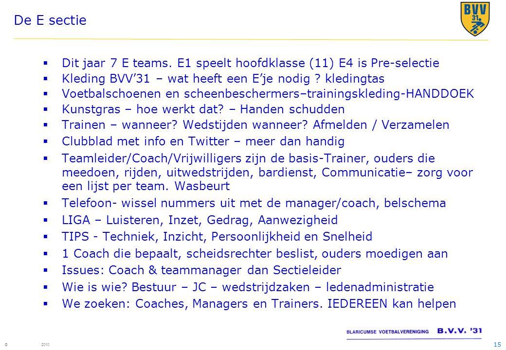 De E sectie Dit jaar 7 E teams. E1 speelt hoofdklasse (11) E4 is Pre-selectie. Kleding BVV'31 – wat heeft een E'je nodig kledingtas.
