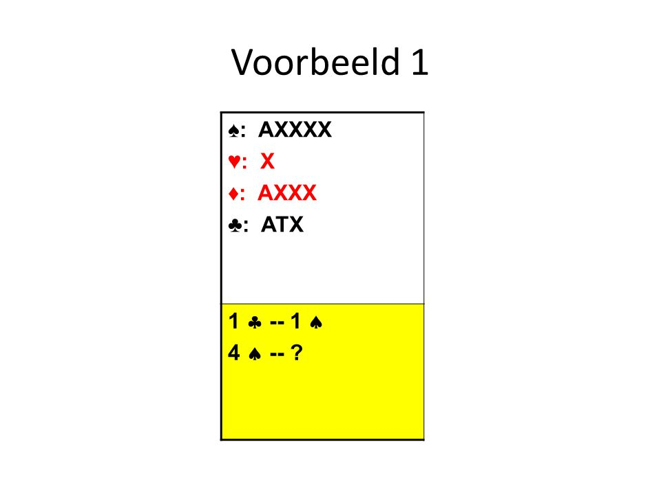 Voorbeeld 1 ♠: AXXXX ♥: X ♦: AXXX ♣: ATX 1  -- 1  4  --