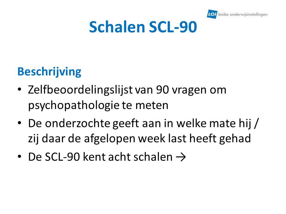 Schalen SCL-90 Beschrijving