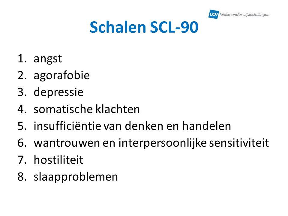 Schalen SCL-90 angst agorafobie depressie somatische klachten