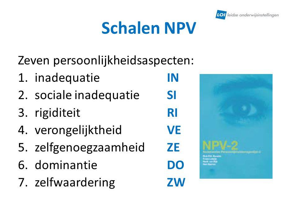 Schalen NPV Zeven persoonlijkheidsaspecten: inadequatie IN