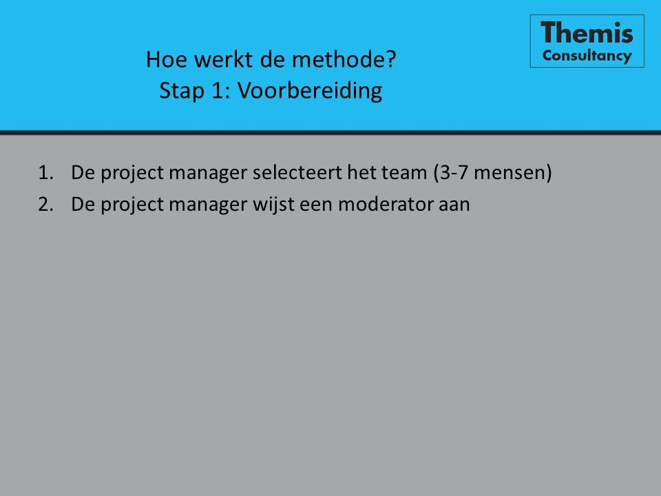 Hoe werkt de methode Stap 1: Voorbereiding