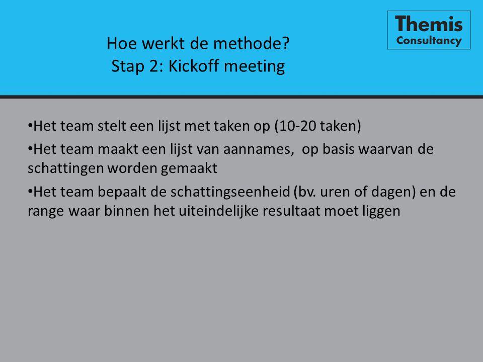 Hoe werkt de methode Stap 2: Kickoff meeting