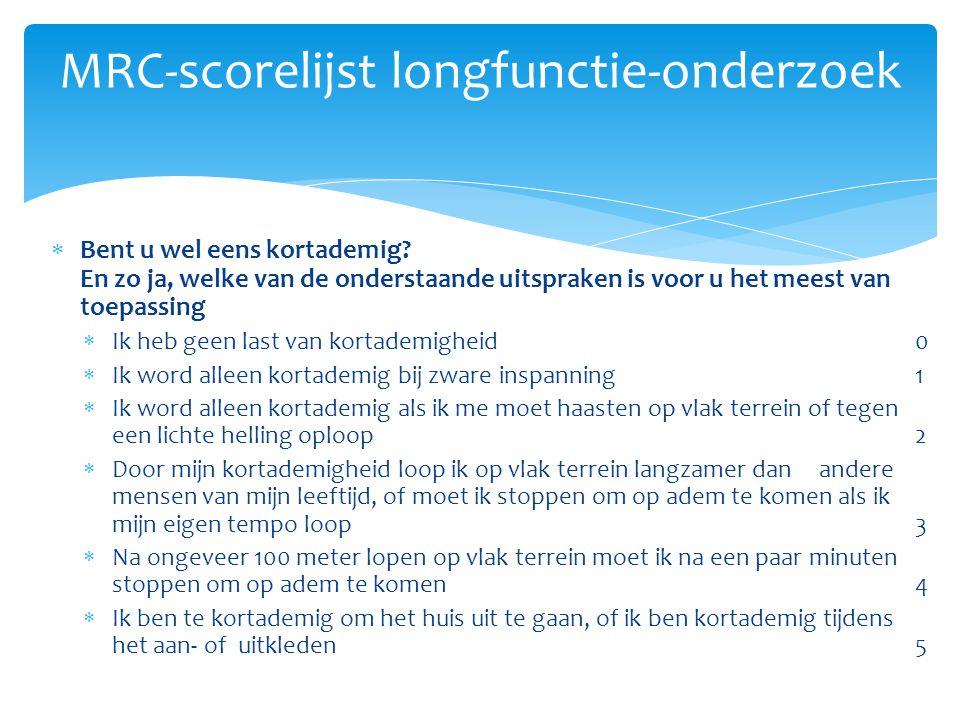 MRC‐scorelijst longfunctie‐onderzoek