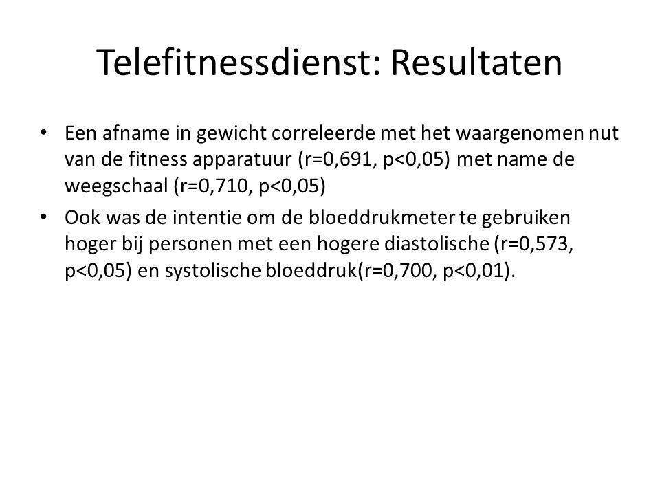 Telefitnessdienst: Resultaten