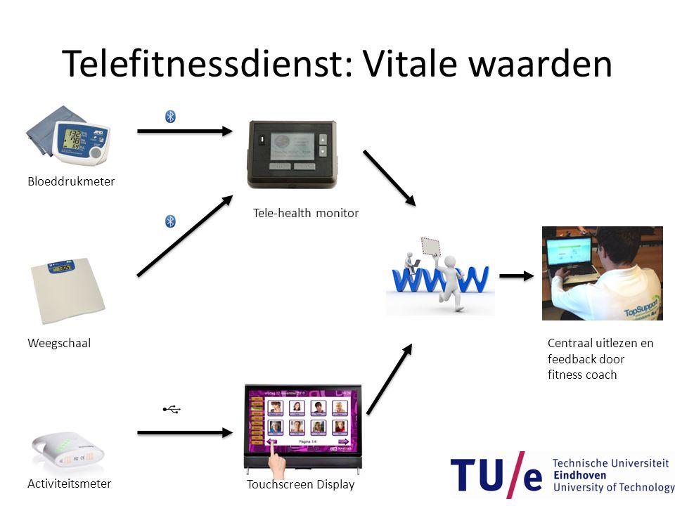 Telefitnessdienst: Vitale waarden