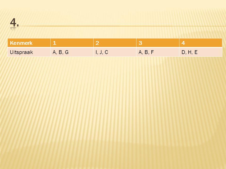 4. Kenmerk 1 2 3 4 Uitspraak A, B, G I, J, C A, B, F D, H, E