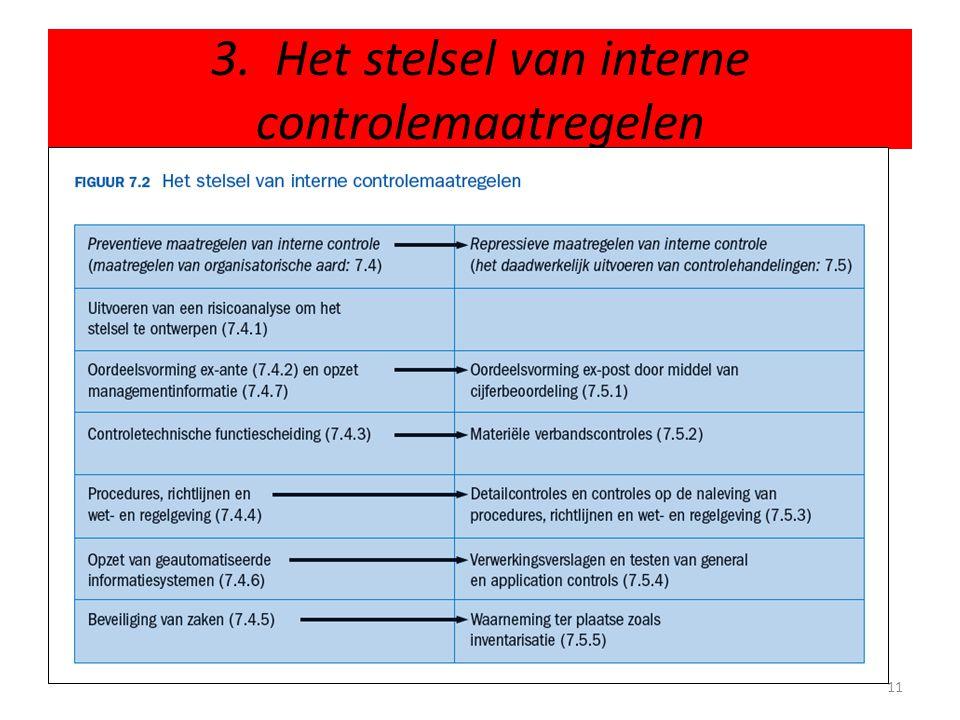 3. Het stelsel van interne controlemaatregelen