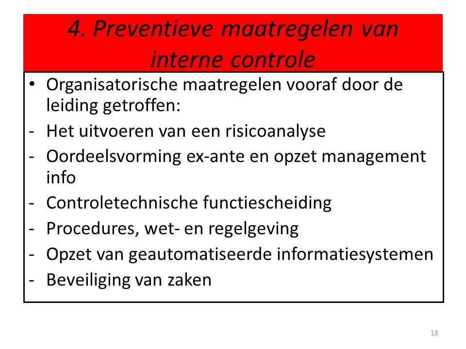 4. Preventieve maatregelen van interne controle