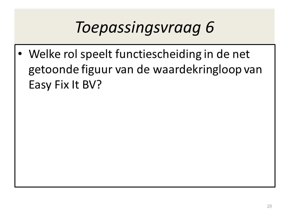 Toepassingsvraag 6 Welke rol speelt functiescheiding in de net getoonde figuur van de waardekringloop van Easy Fix It BV