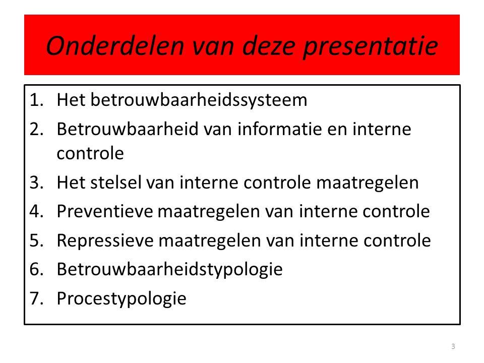 Onderdelen van deze presentatie