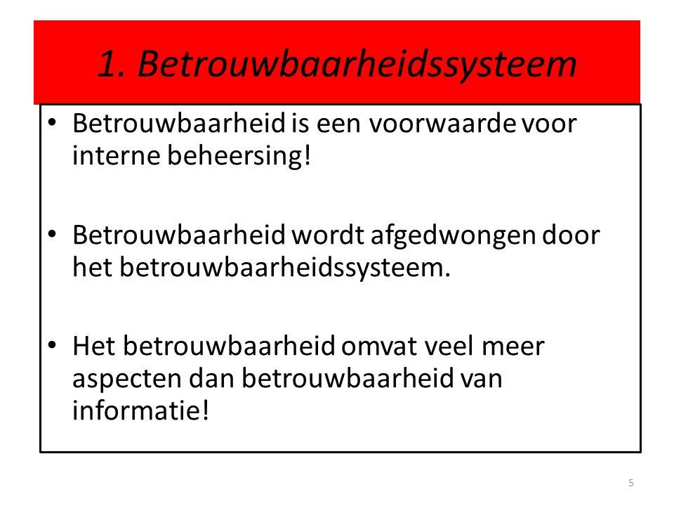 1. Betrouwbaarheidssysteem